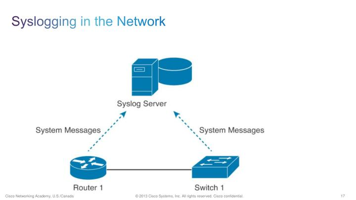Syslogging in the Network