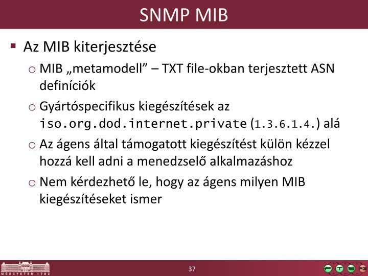 SNMP MIB