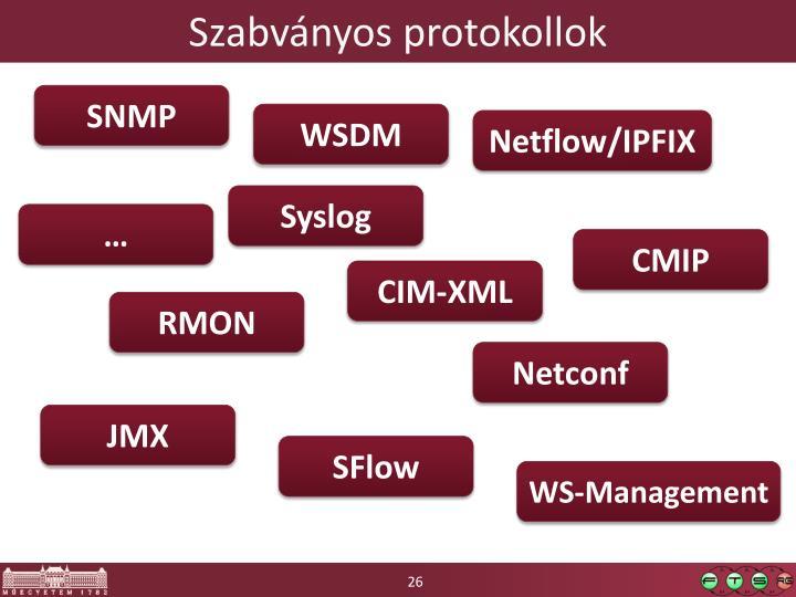 Szabványos protokollok