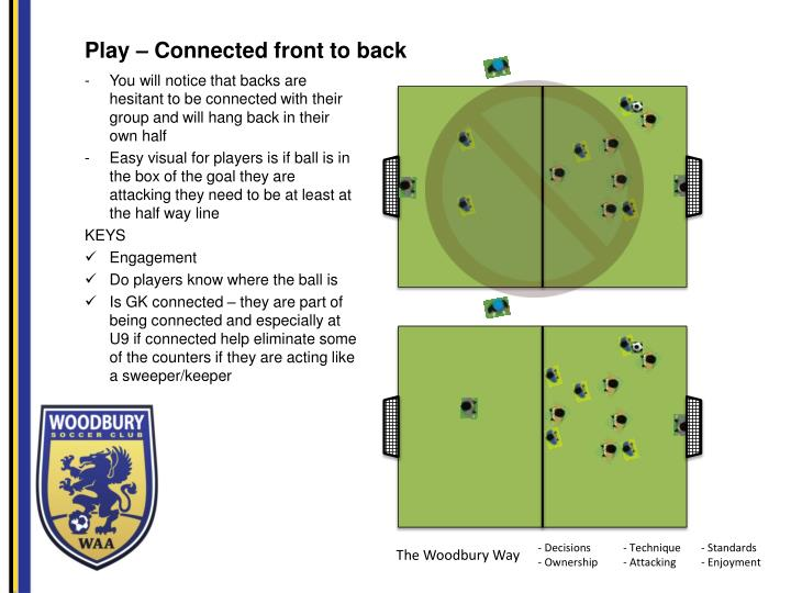 Play – Connected front to back