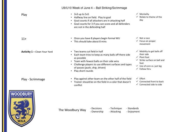 U9/U10 Week of June 4 – Ball Striking/Scrimmage