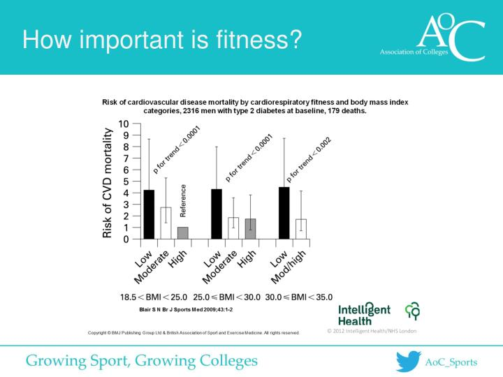 How important is fitness?