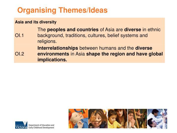 Organising Themes/Ideas