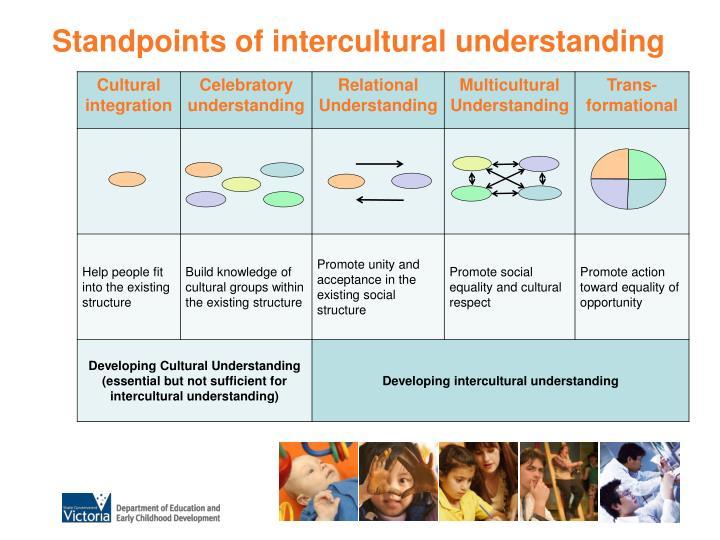 Standpoints of intercultural understanding