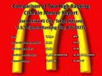 comparison of two high ranking cities in mercer report