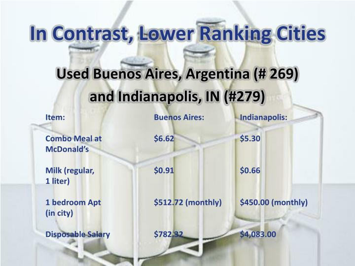 In Contrast, Lower Ranking Cities