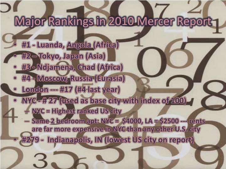 Major Rankings in 2010 Mercer Report