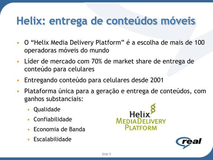 Helix: