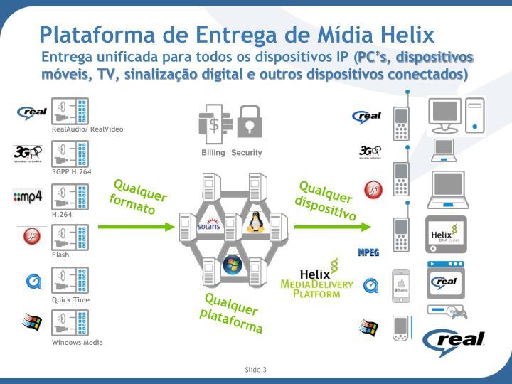 Plataforma de Entrega de Mídia