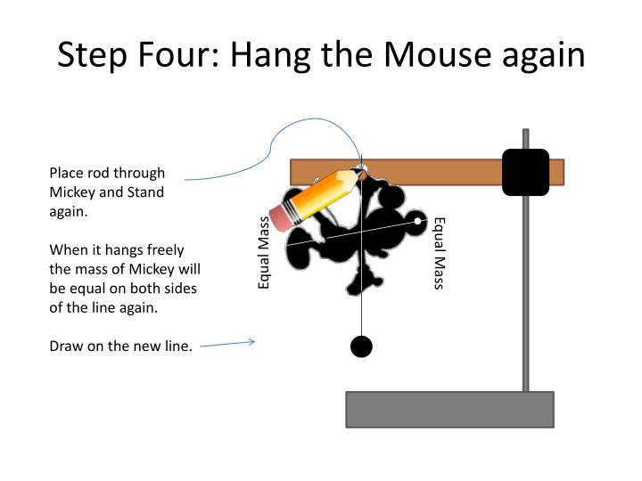 Step Four: Hang the Mouse again
