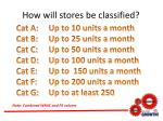how will stores be classified