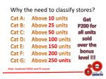 why the need to classify stores1