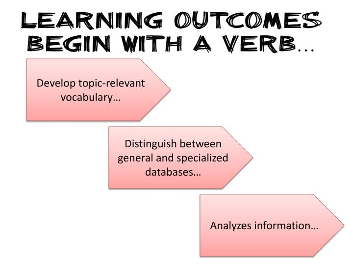Develop topic-relevant vocabulary…