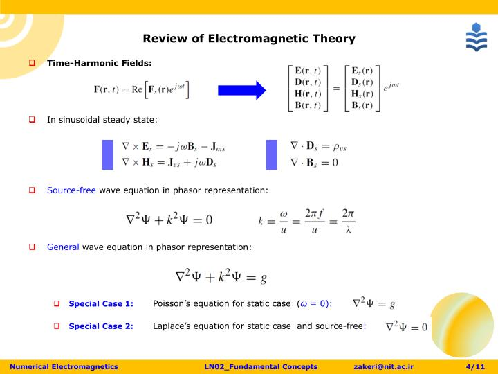 Review of Electromagnetic Theory