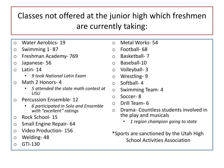 Classes not offered at the junior high which freshmen are currently taking:
