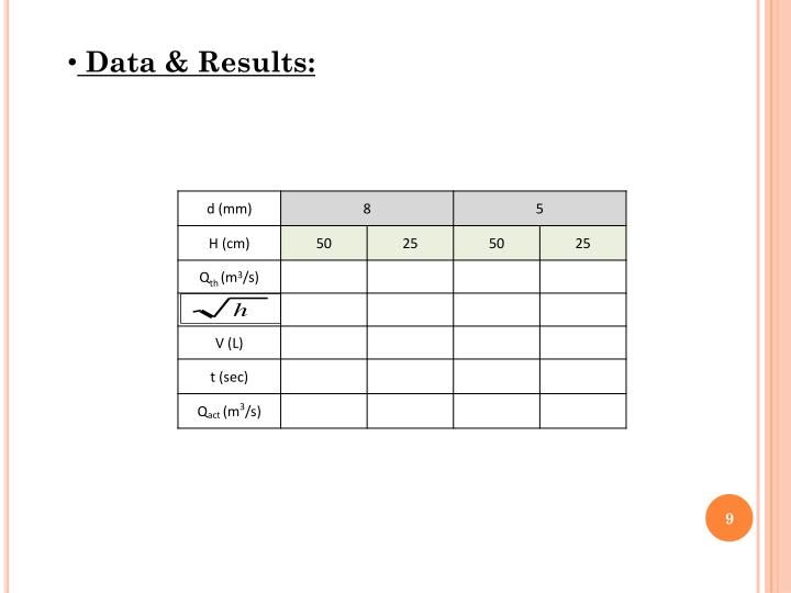 Data & Results: