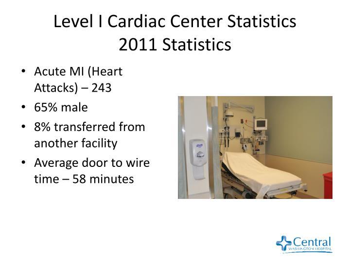 Level I Cardiac Center Statistics