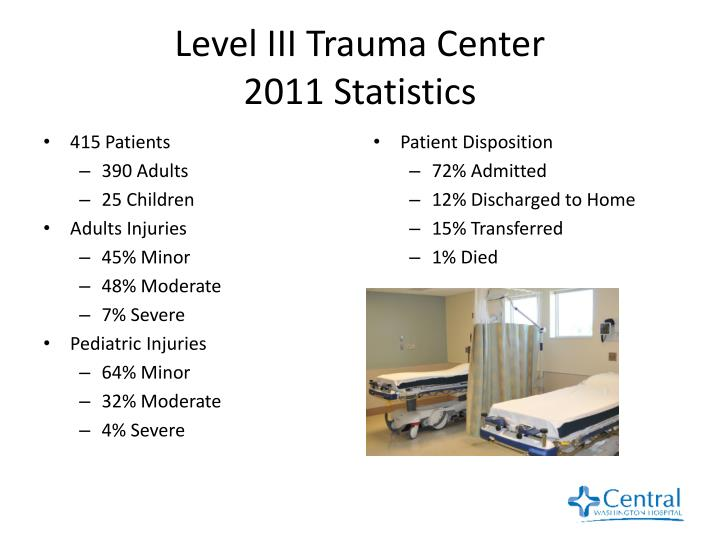 Level III Trauma Center