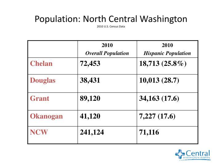 Population: North Central Washington