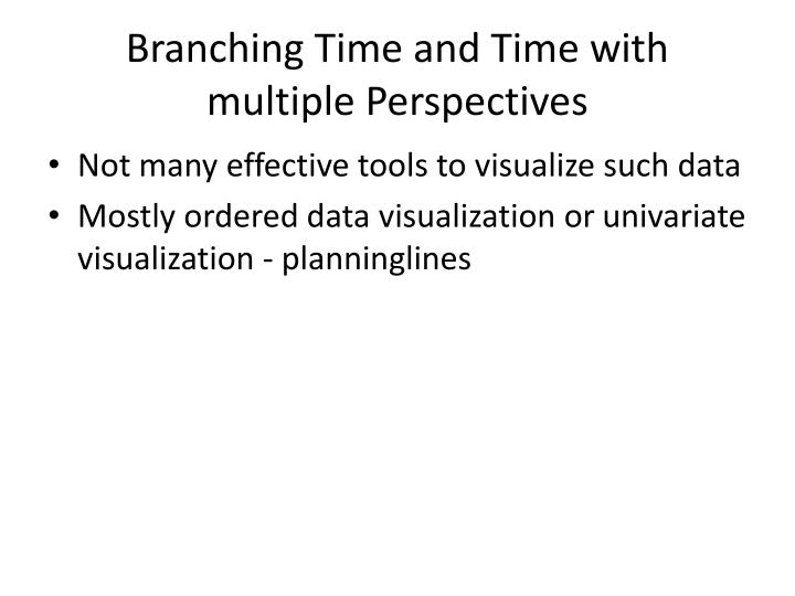 Branching Time and Time with multiple Perspectives