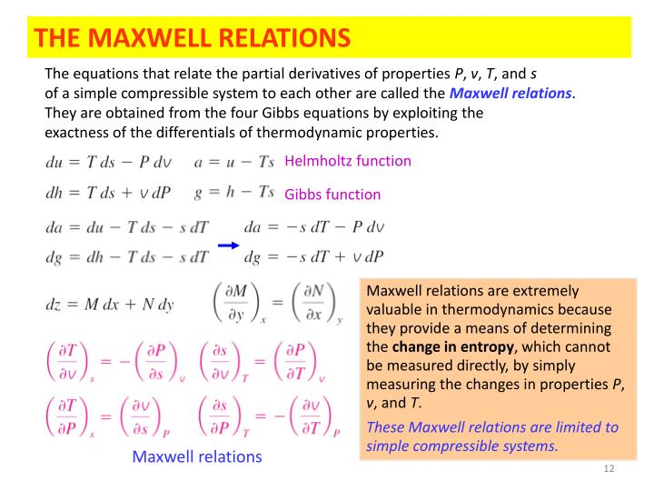 THE MAXWELL RELATIONS