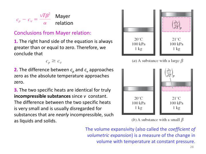 Mayer relation