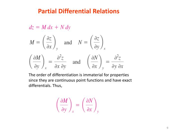 The order of differentiation is immaterial for properties since they are continuous point functions and have exact differentials. Thus,