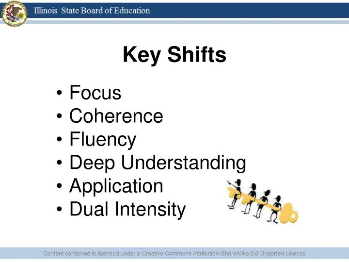 Key Shifts
