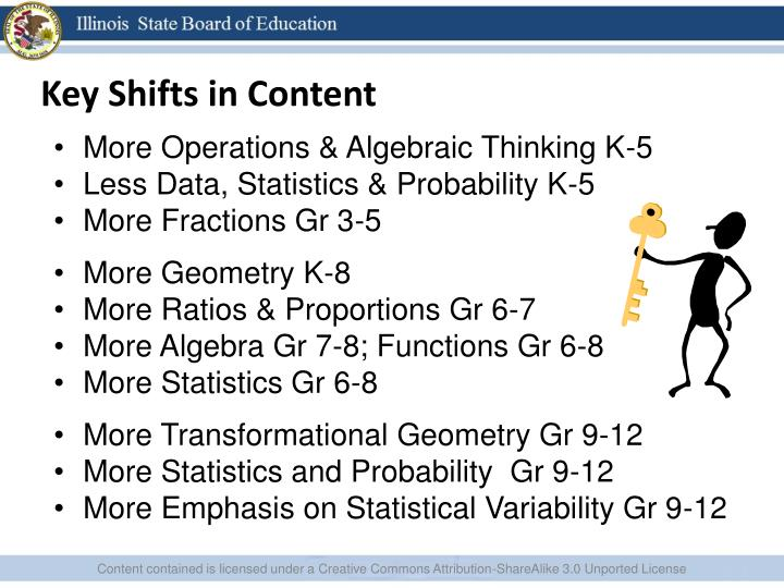 Key Shifts in Content