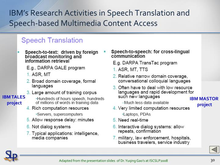 IBM's Research Activities in Speech Translation and Speech-based Multimedia Content Access