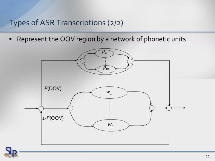Types of ASR Transcriptions (2/2)