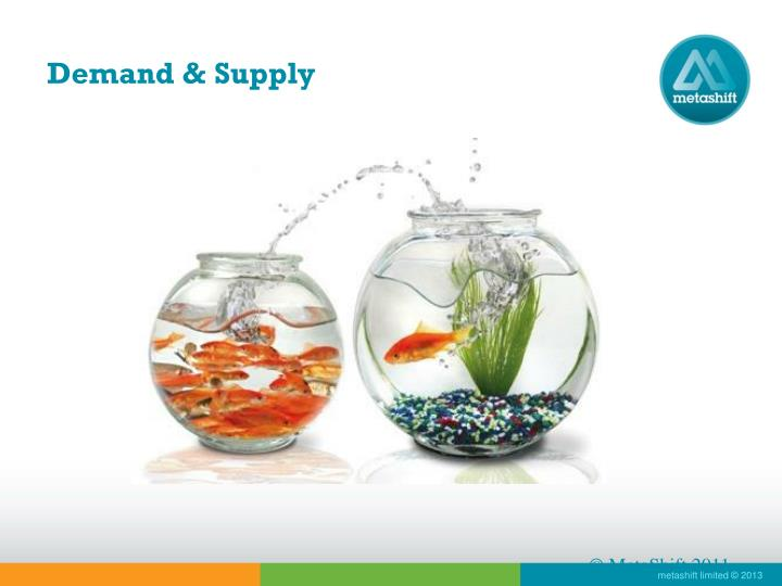 Demand & Supply