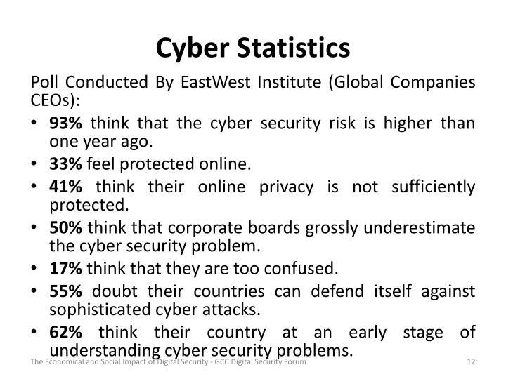 Cyber Statistics