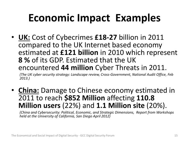 Economic Impact  Examples