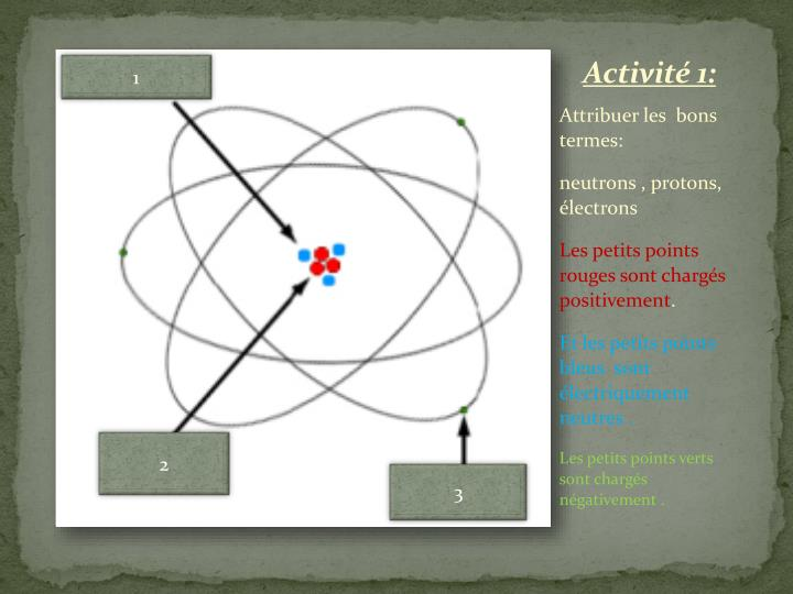Activité 1: