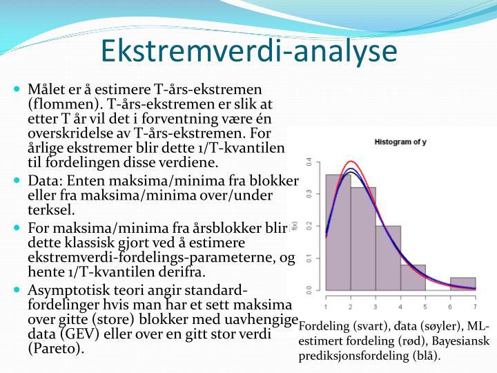 Ekstremverdi analyse