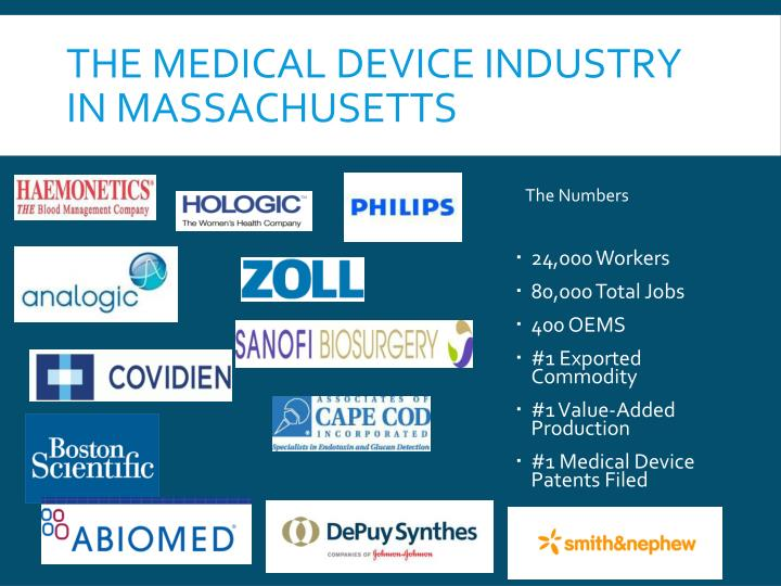The medical device industry in massachusetts