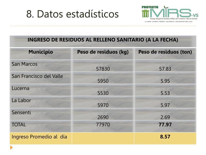 8. Datos estadísticos