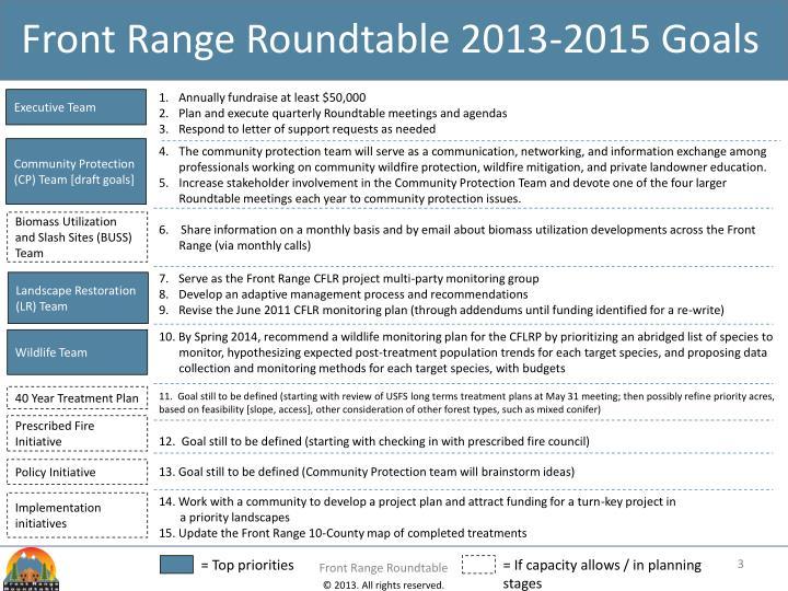 Front range roundtable 2013 2015 goals