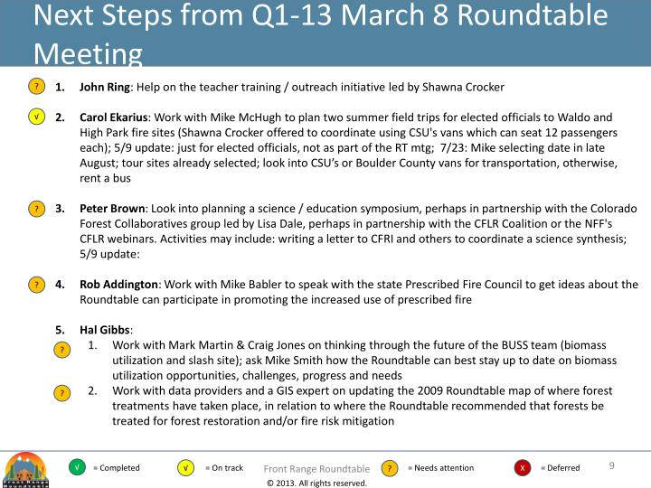Next Steps from Q1-13 March 8 Roundtable Meeting