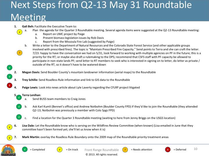 Next Steps from Q2-13 May 31 Roundtable Meeting