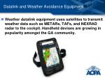 datalink and weather avoidance equipment