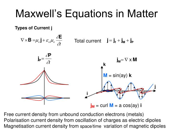 Maxwell s equations in matter