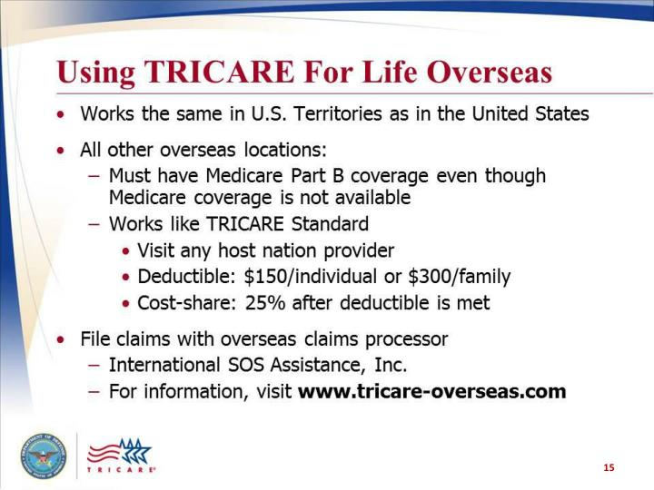 Using TRICARE For