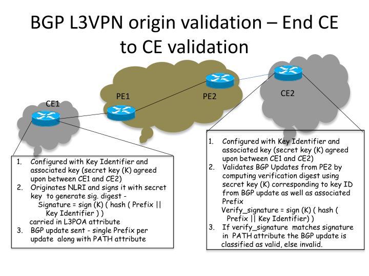 BGP L3VPN origin validation – End CE to CE validation
