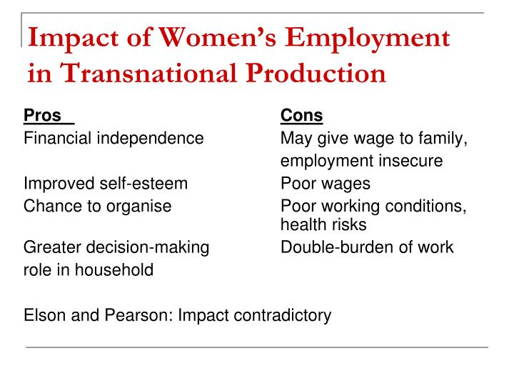 Impact of Women's Employment in Transnational Production