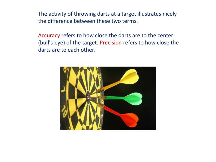 The activity of throwing darts at a target illustrates nicely the difference between these two terms.