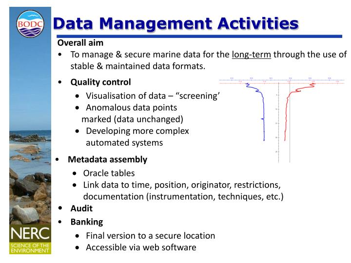 Data Management Activities