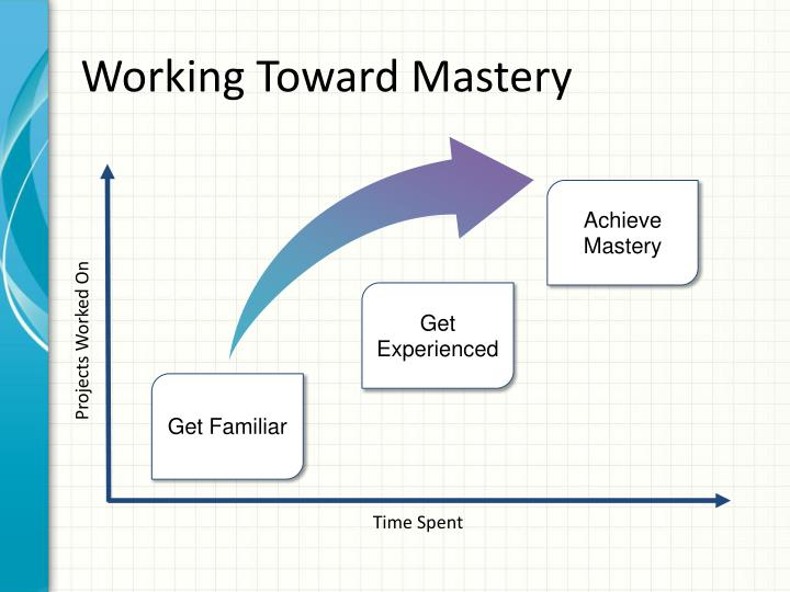 Working Toward Mastery