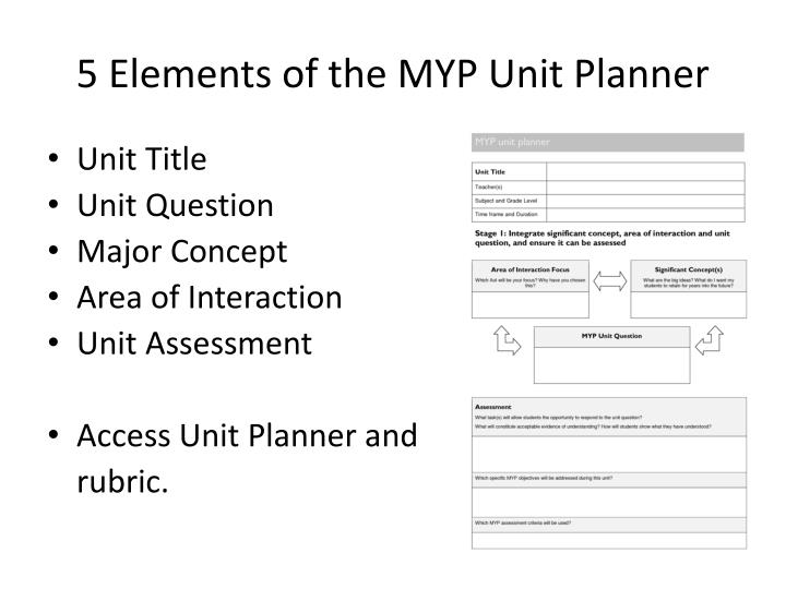 5 Elements of the MYP Unit Planner